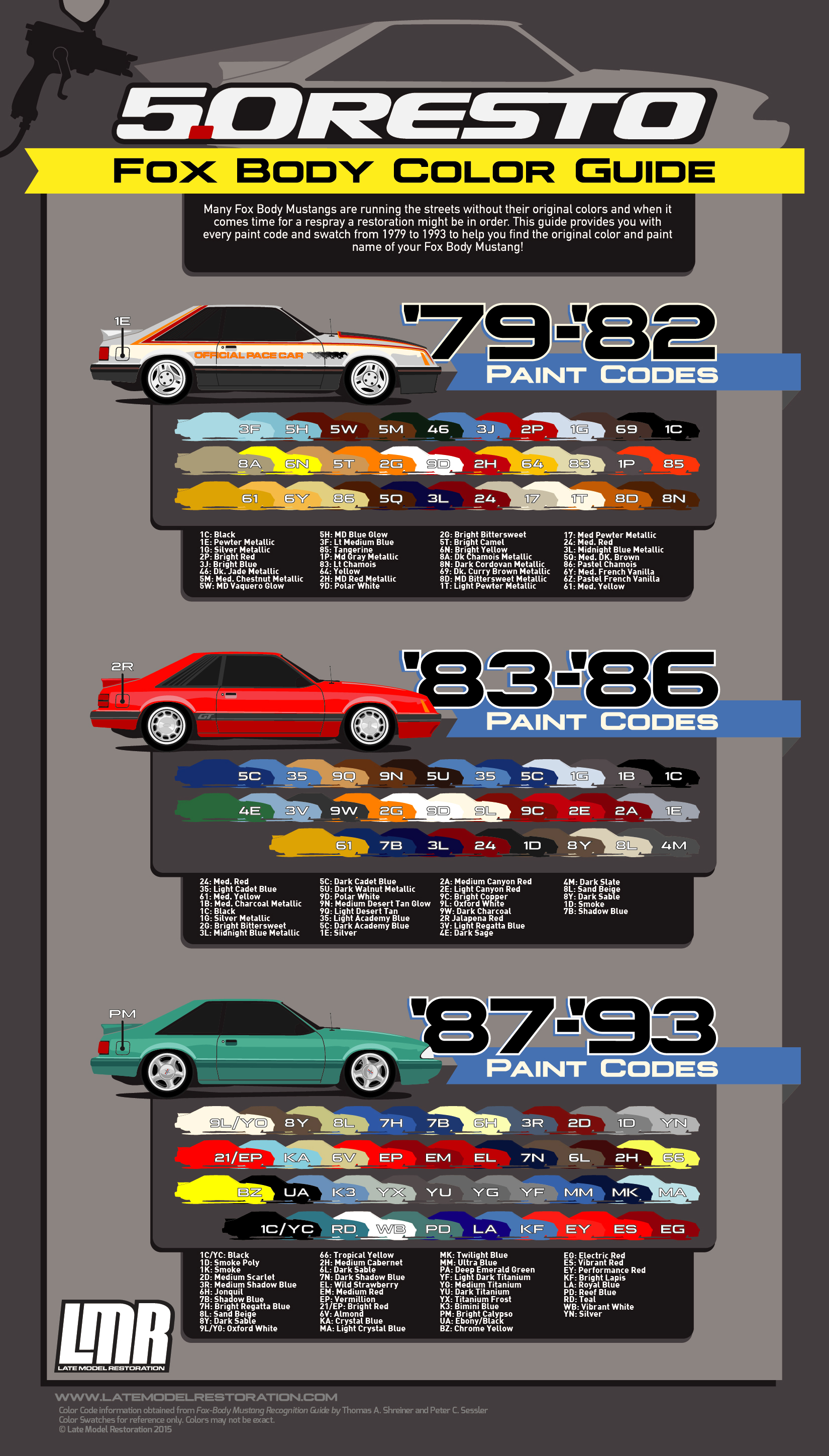 Fox Body Parts >> Fox Body Paint Code Guide Lmr Com